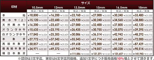 手彫り印鑑価格表