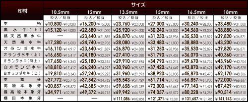 完全手彫り印鑑価格表