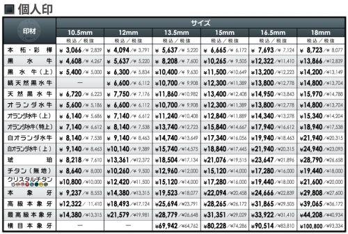 個人印-価格表-関東