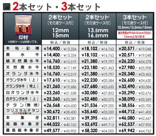 個人用印鑑セット価格(関東)
