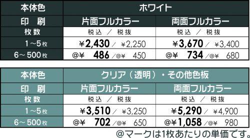 PVC会員証価格