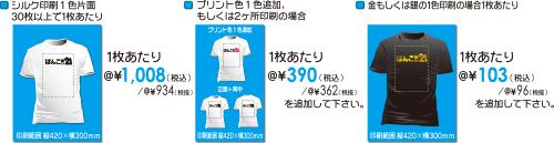 1008円Tシャツの価格について