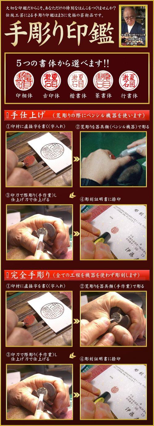 はんこ屋さん21の手彫り手仕上げ印鑑 彫刻方法