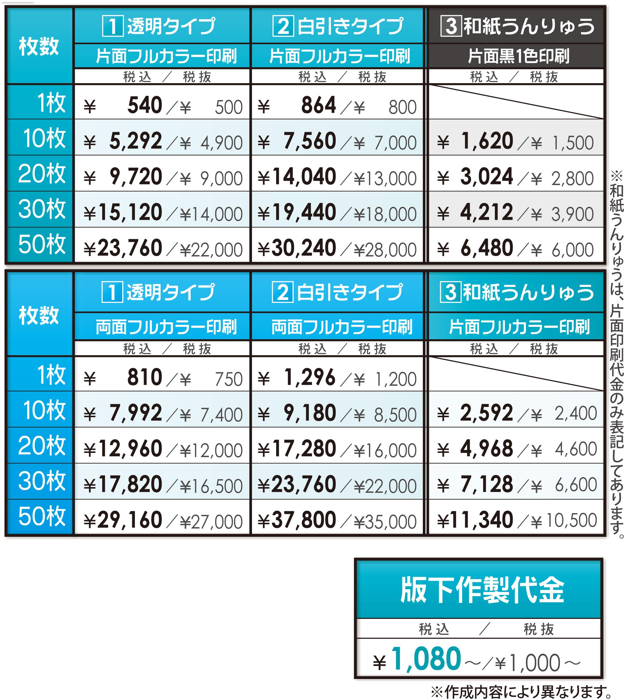クリアホルダーの販売価格