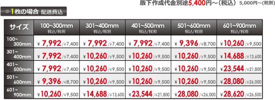 乳半アクリルパネル価格