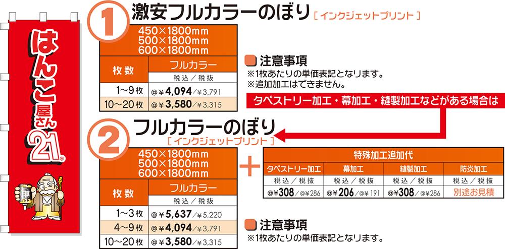 フルカラーのぼり価格201712