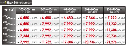 アルミ複合板価格