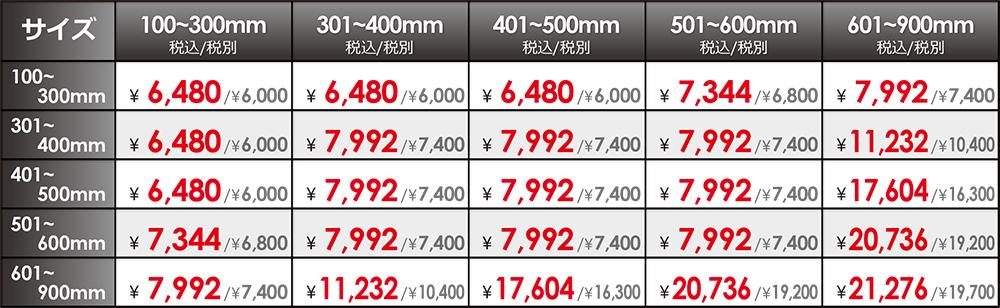 アルミ複合板の販売価格