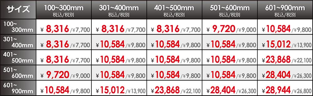 乳半アクリルパネルの販売価格