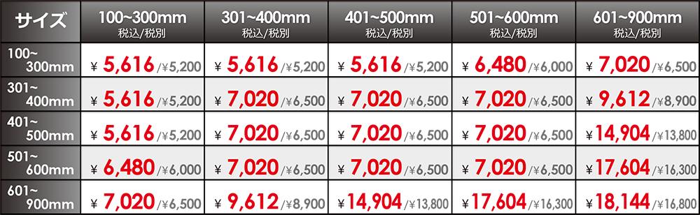 PPパネルの販売価格