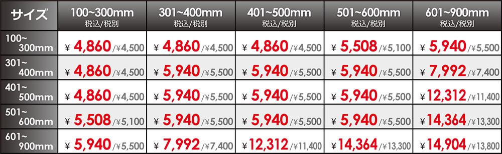 スチレンパネルの販売価格