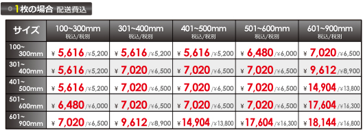PPパネル価格表
