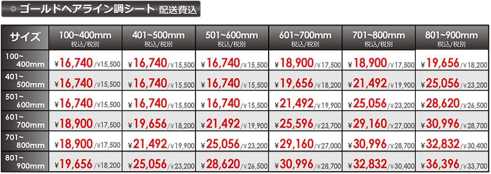 ゴールドヘアライン調パネルの販売価格