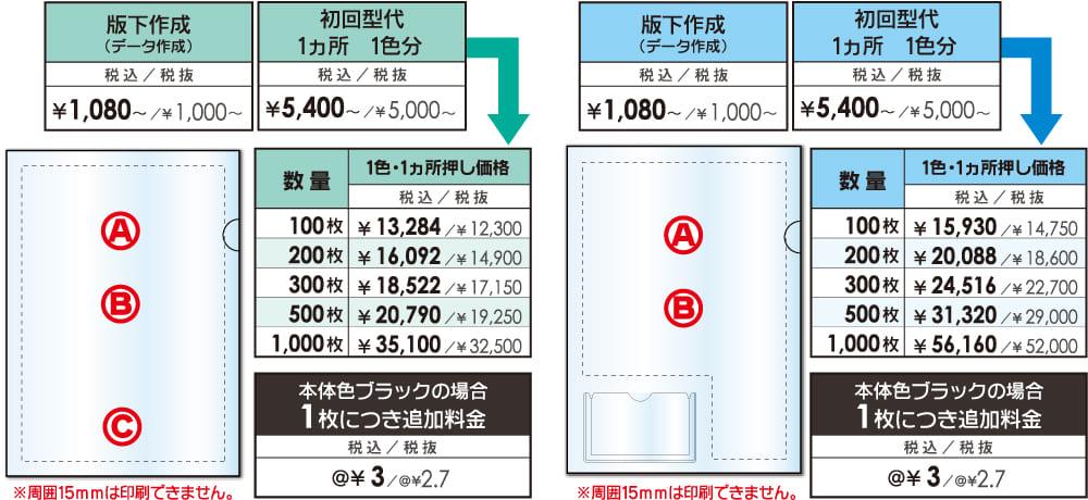 A4クリアホルダー印刷の価格