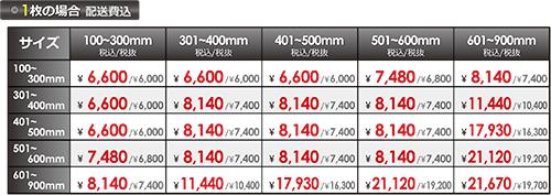 アルミ複合板の価格(10%)