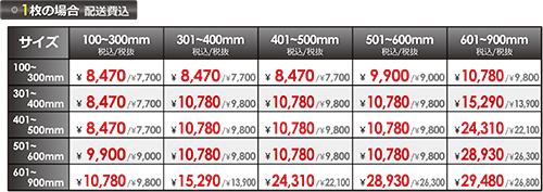 乳半アクリルパネルの価格(10%)