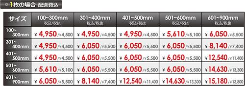 スチレンパネルの価格(10%)