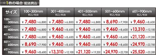 マグネットシートの価格(10%)