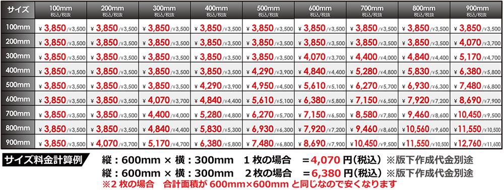 インクジェットシートの価格(10%)