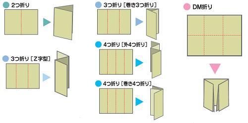 チラシ折り加工オプション