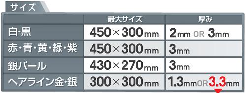 彫刻プレート サイズ