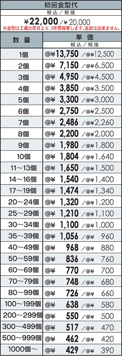 社章の価格
